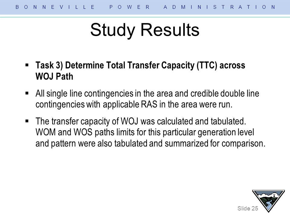 B O N N E V I L L E P O W E R A D M I N I S T R A T I O N Slide 25 Study Results Task 3) Determine Total Transfer Capacity (TTC) across WOJ Path All s