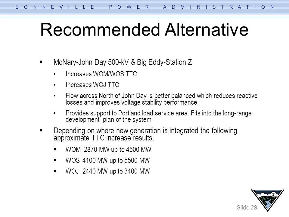 B O N N E V I L L E P O W E R A D M I N I S T R A T I O N Slide 29 McNary-John Day 500-kV & Big Eddy-Station Z Increases WOM/WOS TTC. Increases WOJ TT