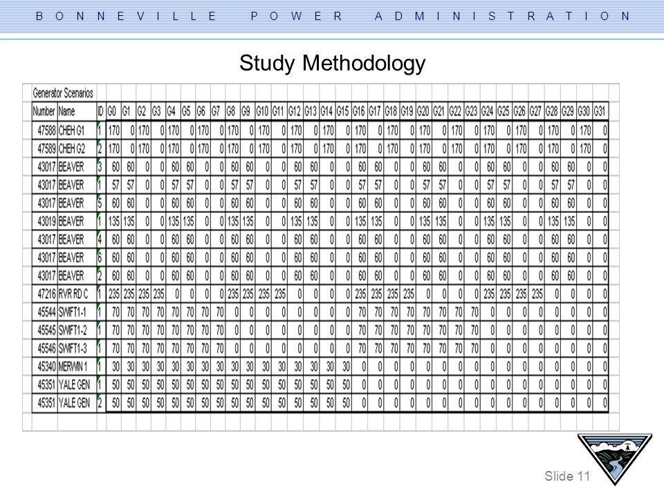 B O N N E V I L L E P O W E R A D M I N I S T R A T I O N Slide 11 Study Methodology