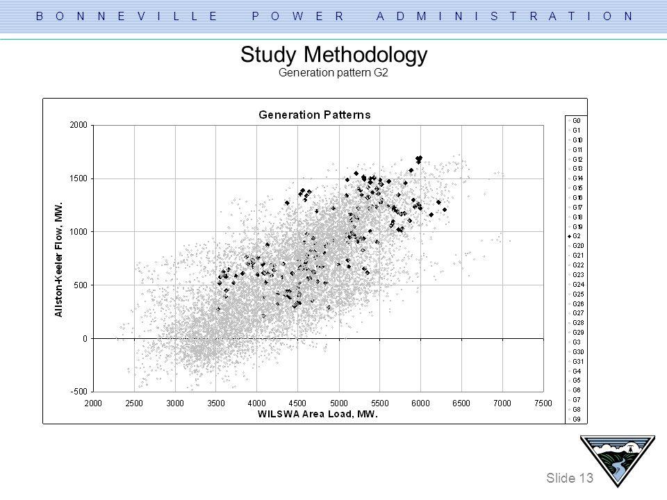 B O N N E V I L L E P O W E R A D M I N I S T R A T I O N Slide 13 Study Methodology Generation pattern G2