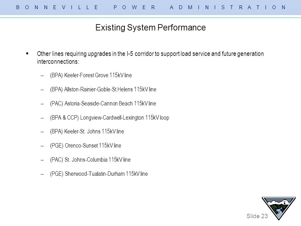 B O N N E V I L L E P O W E R A D M I N I S T R A T I O N Slide 23 Existing System Performance Other lines requiring upgrades in the I-5 corridor to s