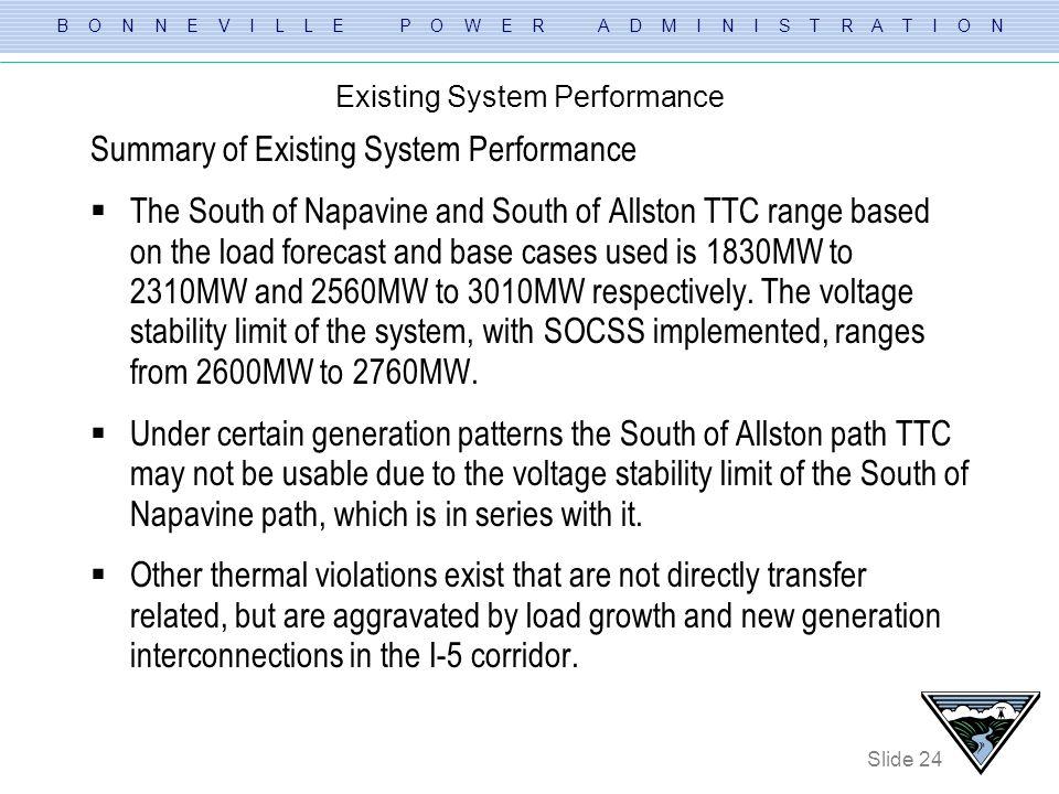 B O N N E V I L L E P O W E R A D M I N I S T R A T I O N Slide 24 Existing System Performance Summary of Existing System Performance The South of Nap