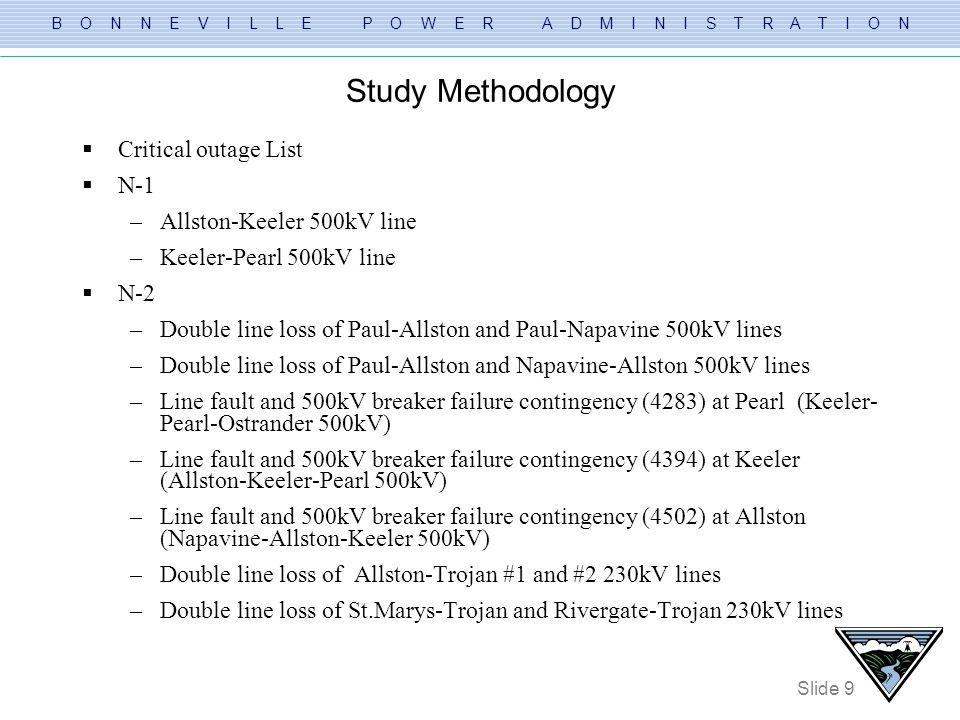 B O N N E V I L L E P O W E R A D M I N I S T R A T I O N Slide 9 Study Methodology Critical outage List N-1 –Allston-Keeler 500kV line –Keeler-Pearl