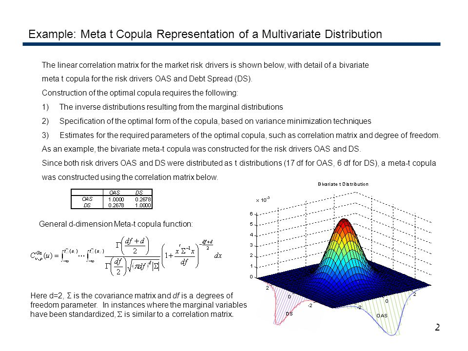 2 Example: Meta t Copula Representation of a Multivariate Distribution The linear correlation matrix for the market risk drivers is shown below, with