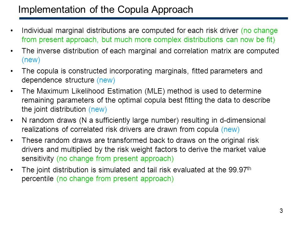3 Confidential – Highly Restricted Implementation of the Copula Approach Individual marginal distributions are computed for each risk driver (no chang