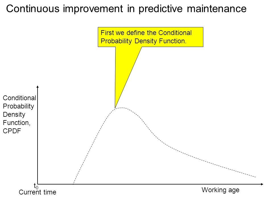 Continuous improvement in predictive maintenance t0t0 Conditional Probability Density Function, CPDF Working age Current time First we define the Cond