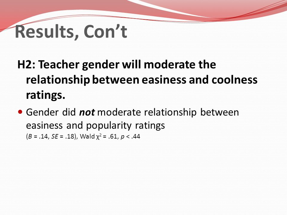 Results, Cont H2: Teacher gender will moderate the relationship between easiness and coolness ratings. Gender did not moderate relationship between ea