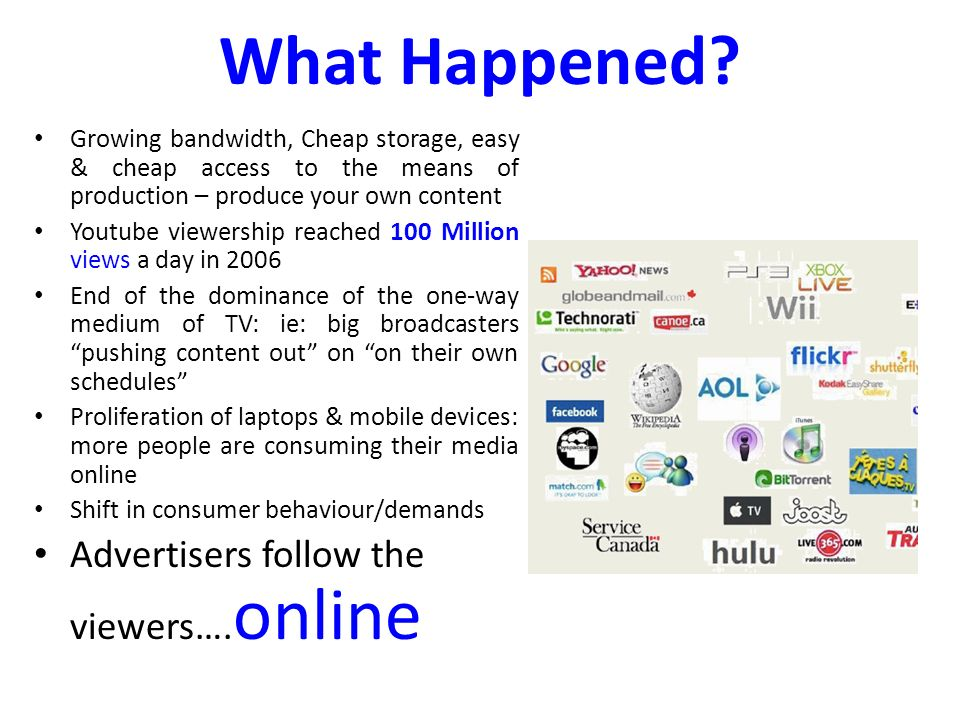 Advertising Dollars moving online..Internet Advertising largest growth of all Media advertising.