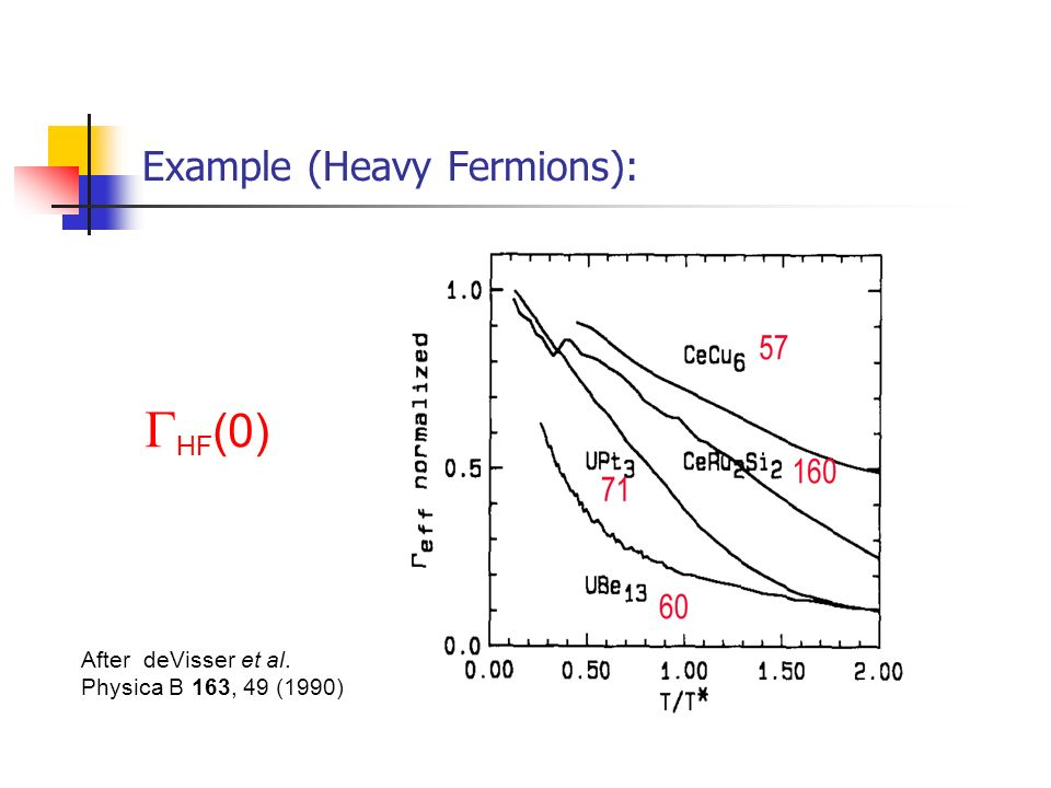 Example (Heavy Fermions): After deVisser et al. Physica B 163, 49 (1990) HF (0)