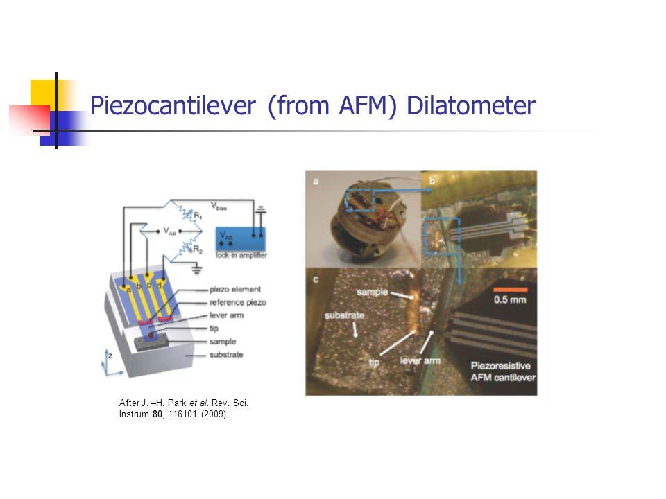 Piezocantilever (from AFM) Dilatometer After J. –H. Park et al. Rev. Sci. Instrum 80, 116101 (2009)