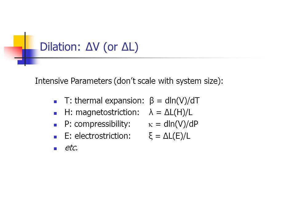 Dilation: ΔV (or ΔL) T: thermal expansion: β = dln(V)/dT H: magnetostriction: λ = ΔL(H)/L P: compressibility: κ = dln(V)/dP E: electrostriction: ξ = Δ