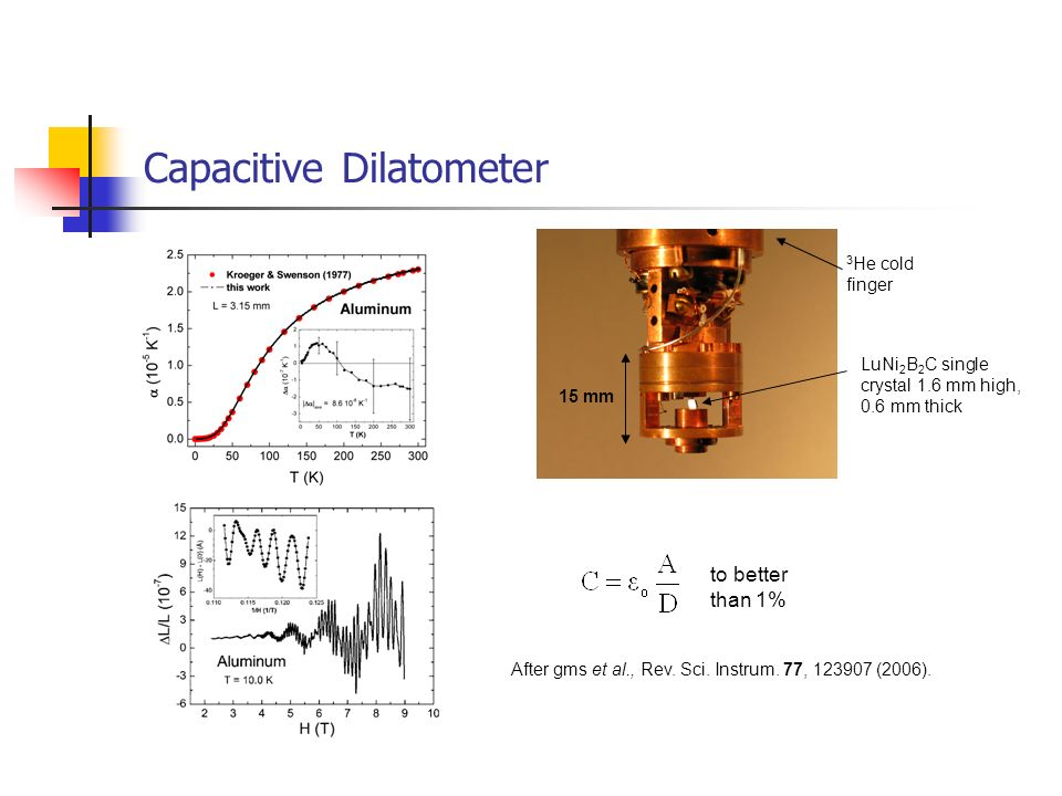 Capacitive Dilatometer 3 He cold finger 15 mm to better than 1% LuNi 2 B 2 C single crystal 1.6 mm high, 0.6 mm thick After gms et al., Rev. Sci. Inst