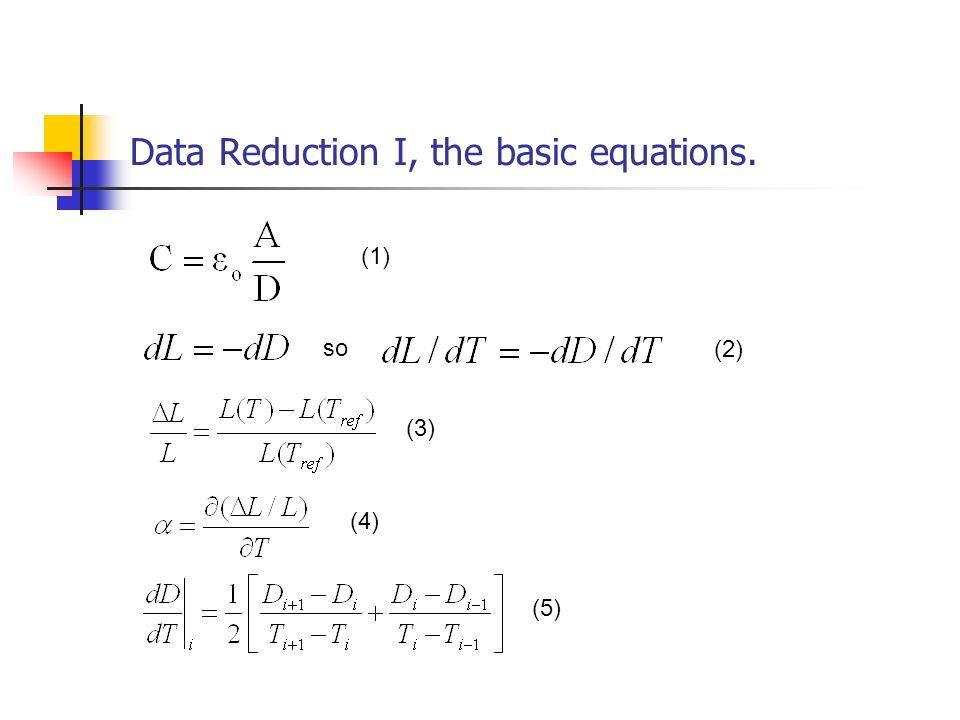 Data Reduction I, the basic equations. (1) (2) (3) (4) so (5)