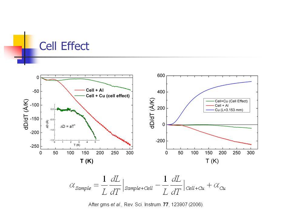 Cell Effect After gms et al., Rev. Sci. Instrum. 77, 123907 (2006).