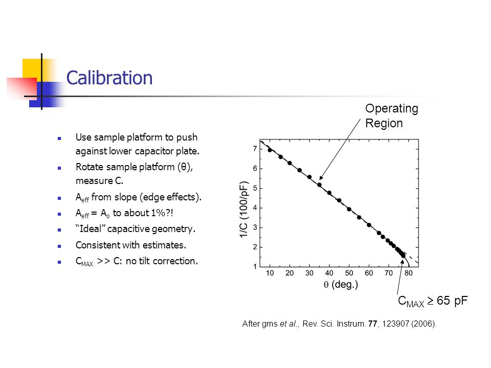 Calibration Use sample platform to push against lower capacitor plate. Rotate sample platform (θ), measure C. A eff from slope (edge effects). A eff =