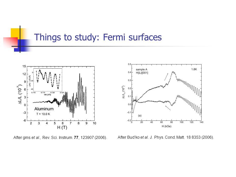 Things to study: Fermi surfaces After Budko et al. J. Phys. Cond. Matt. 18 8353 (2006). After gms et al., Rev. Sci. Instrum. 77, 123907 (2006).