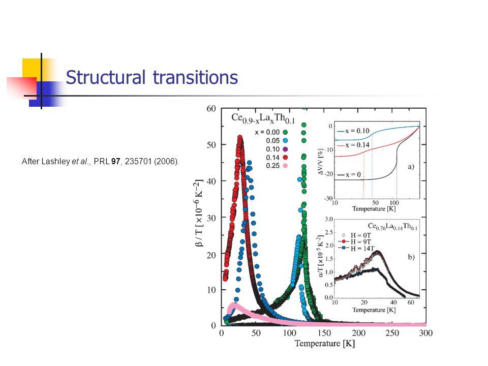 Structural transitions After Lashley et al., PRL 97, 235701 (2006).