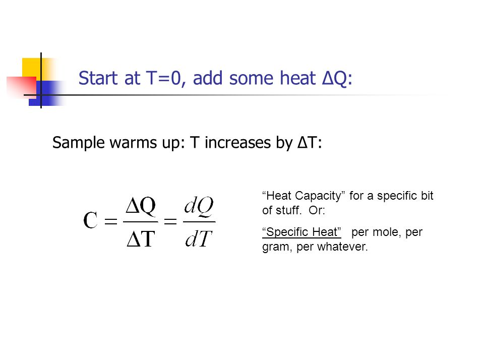 Start at T=0, add some heat ΔQ: Sample warms up: T increases by ΔT: Heat Capacity for a specific bit of stuff. Or: Specific Heat per mole, per gram, p