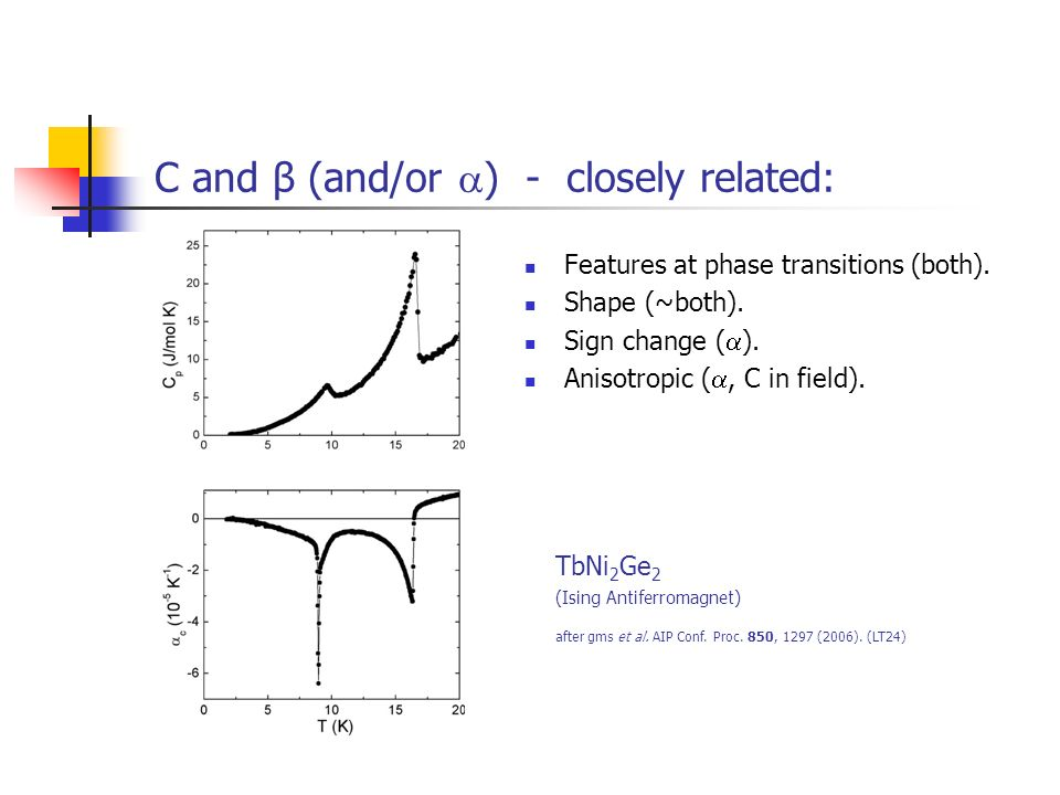 C and β (and/or ) - closely related: Features at phase transitions (both). Shape (~both). Sign change ( ). Anisotropic (, C in field). TbNi 2 Ge 2 (Is