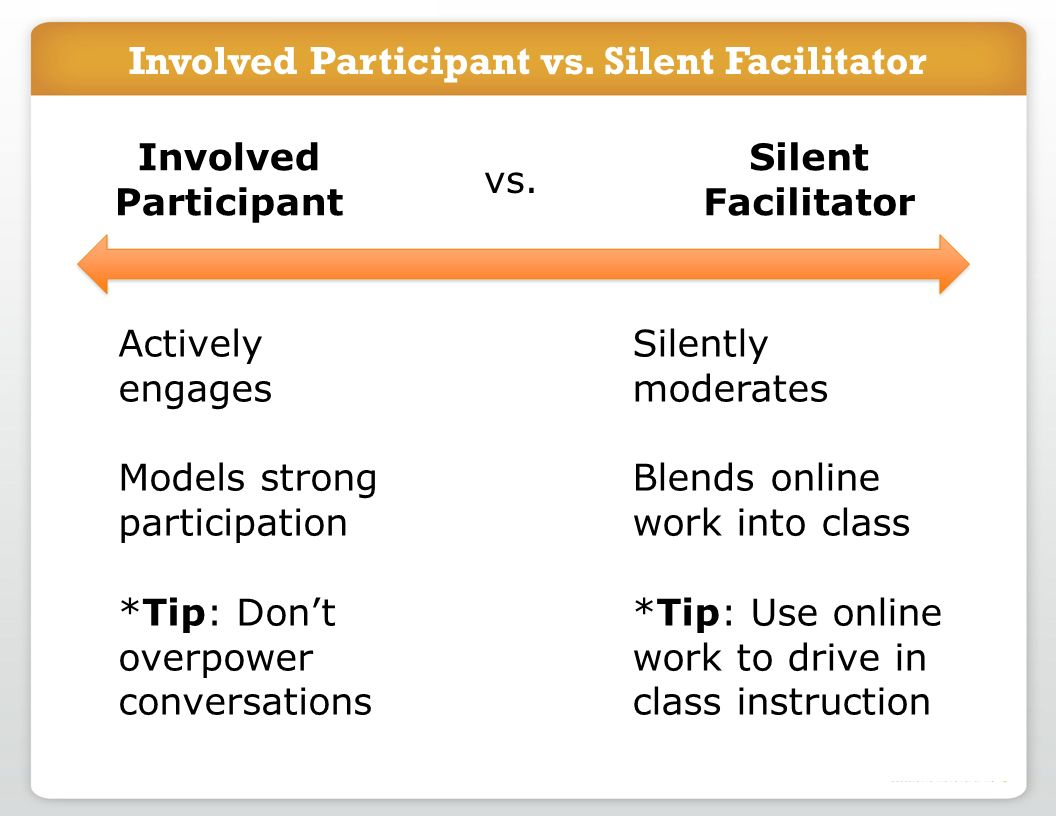 Involved Participant vs. Silent Facilitator Involved Participant vs.