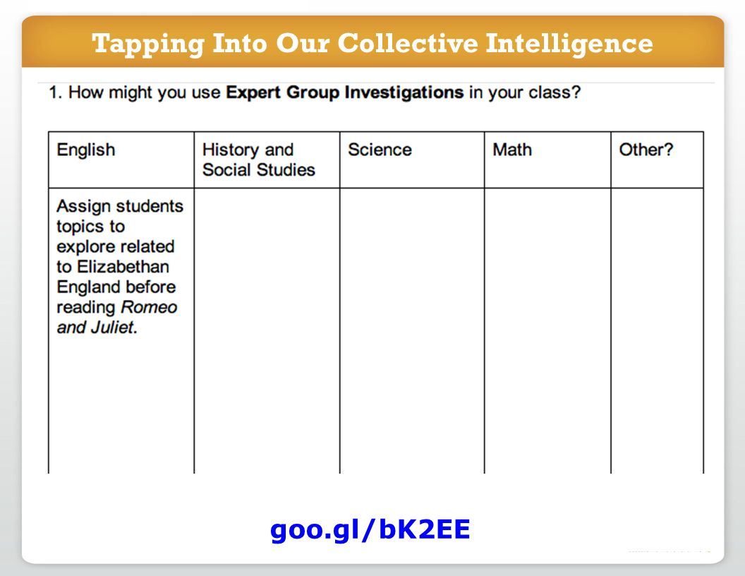 goo.gl/bK2EE Tapping Into Our Collective Intelligence
