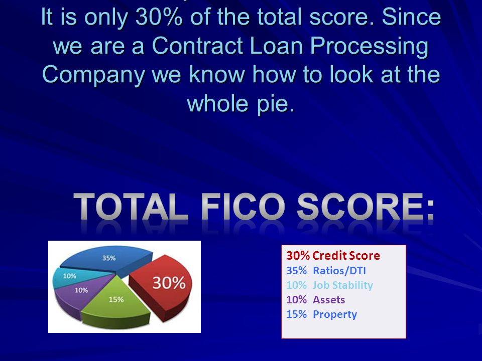 But: credit repair alone doesnt work. It is only 30% of the total score.