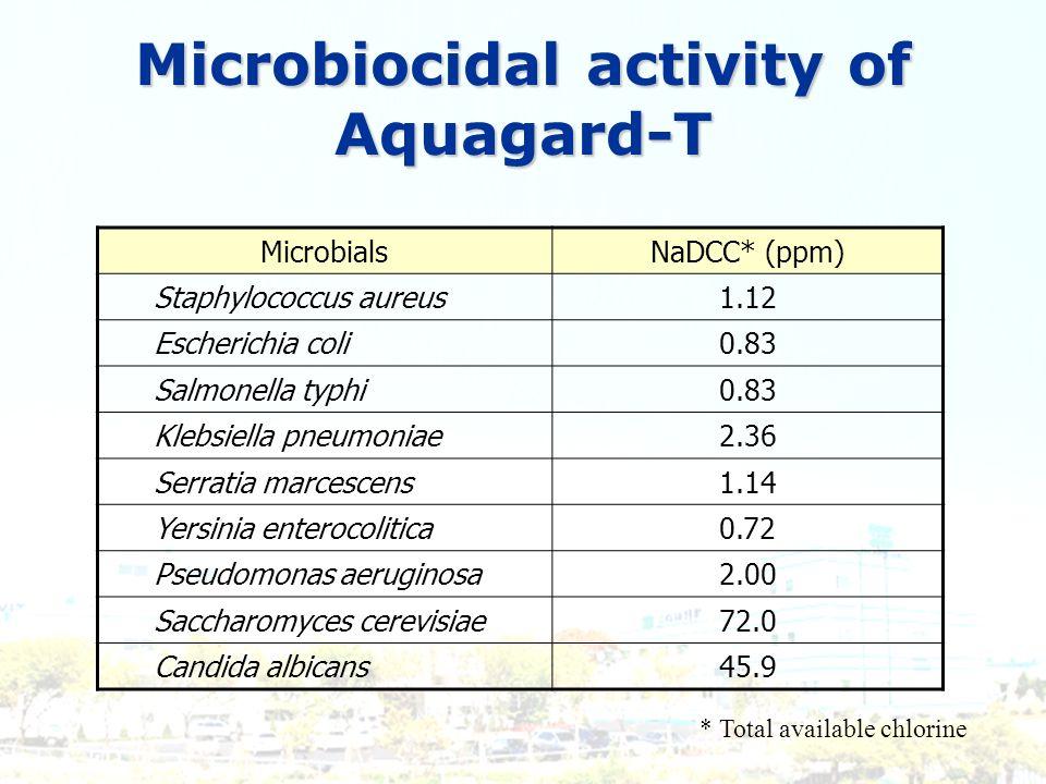 MicrobialsNaDCC* (ppm) Staphylococcus aureus1.12 Escherichia coli0.83 Salmonella typhi0.83 Klebsiella pneumoniae2.36 Serratia marcescens1.14 Yersinia