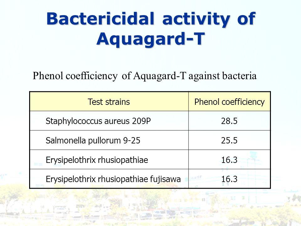 Test strainsPhenol coefficiency Staphylococcus aureus 209P28.5 Salmonella pullorum 9-2525.5 Erysipelothrix rhusiopathiae16.3 Erysipelothrix rhusiopath