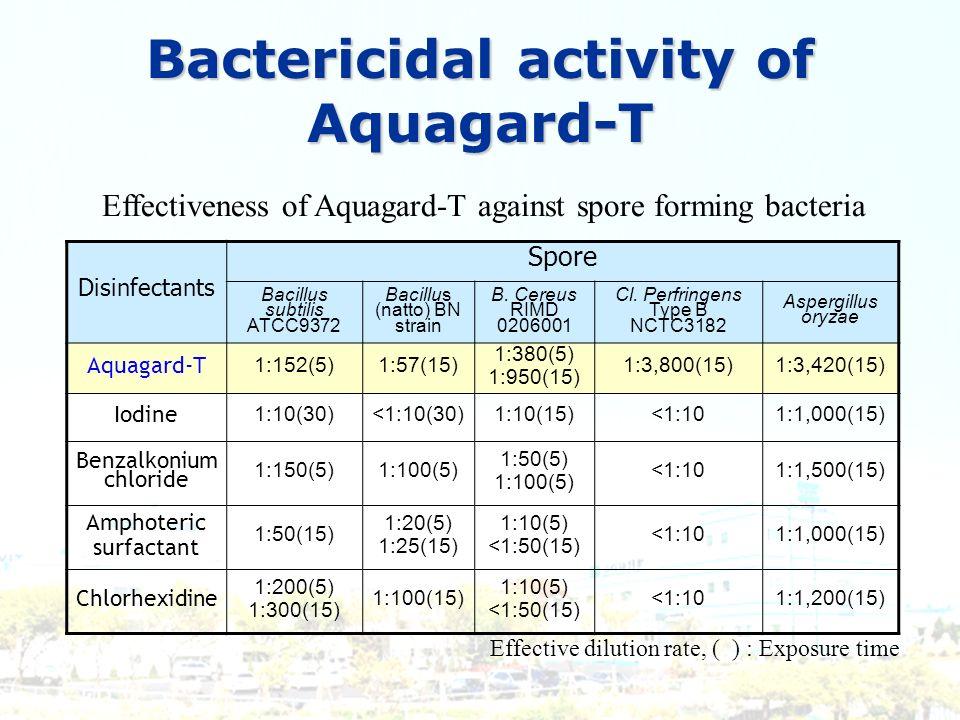 Disinfectants Spore Bacillus subtilis ATCC9372 Bacillus (natto) BN strain B. Cereus RIMD 0206001 Cl. Perfringens Type B NCTC3182 Aspergillus oryzae Aq