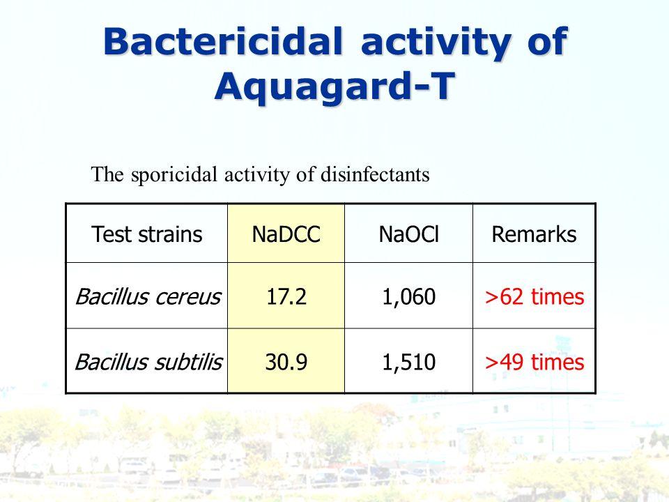 Test strainsNaDCCNaOClRemarks Bacillus cereus17.21,060>62 times Bacillus subtilis30.91,510>49 times Bactericidal activity of Aquagard-T The sporicidal