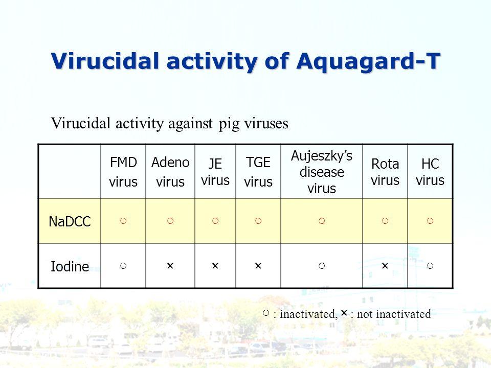 FMD virus Adeno virus JE virus TGE virus Aujeszkys disease virus Rota virus HC virus NaDCC Iodine ××× × Virucidal activity of Aquagard-T Virucidal act