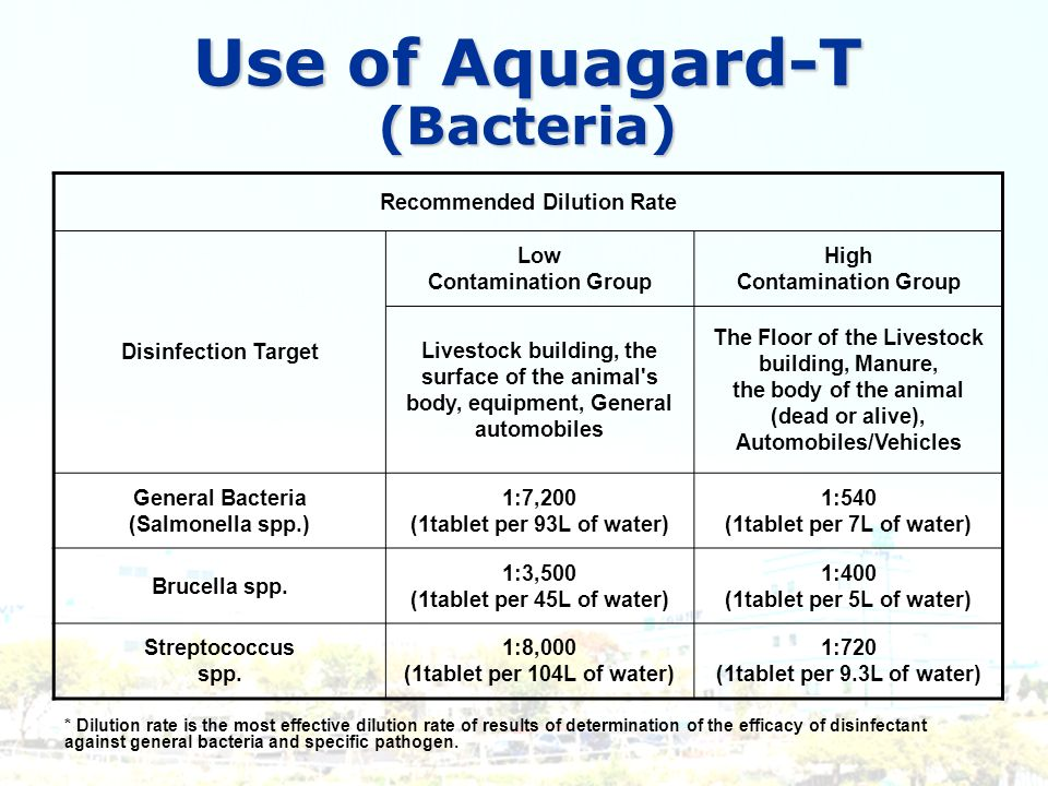 Use of Aquagard-T (Bacteria) Recommended Dilution Rate Disinfection Target Low Contamination Group High Contamination Group Livestock building, the su