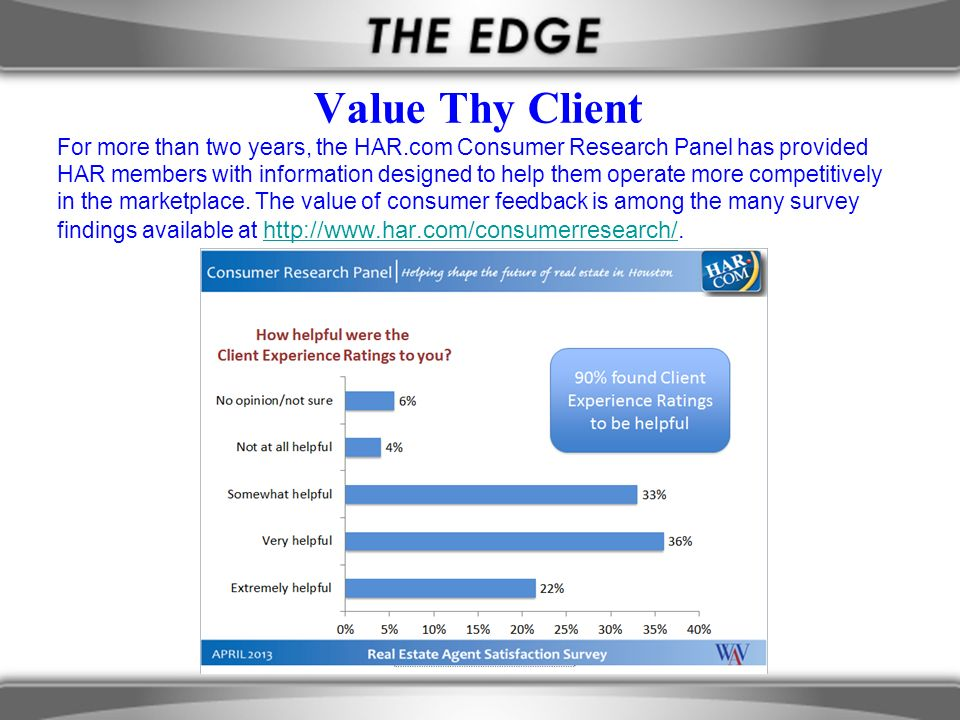 Value Thy Client For more than two years, the HAR.com Consumer Research Panel has provided HAR members with information designed to help them operate