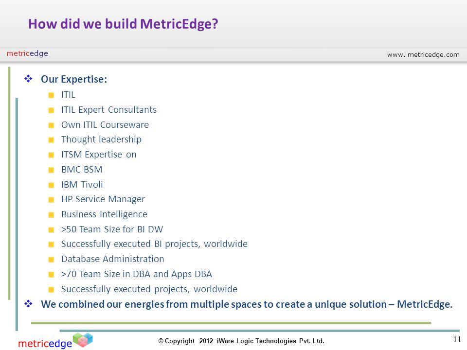 www. metricedge.com © Copyright 2012 iWare Logic Technologies Pvt. Ltd. metricedge How did we build MetricEdge? Our Expertise: ITIL ITIL Expert Consul