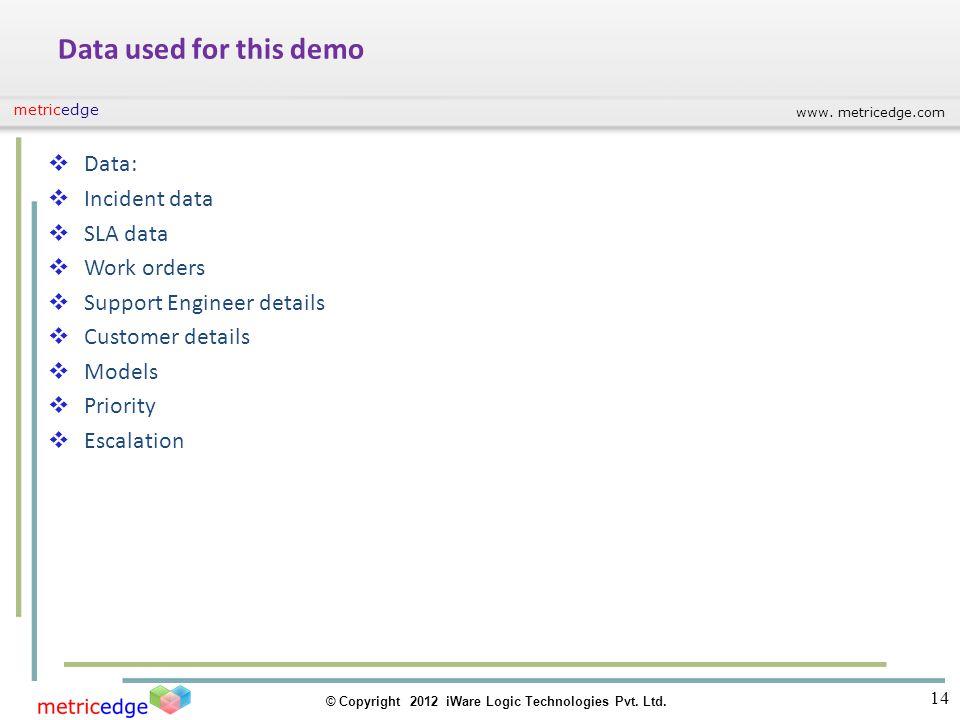 www. metricedge.com © Copyright 2012 iWare Logic Technologies Pvt. Ltd. metricedge Data used for this demo Data: Incident data SLA data Work orders Su