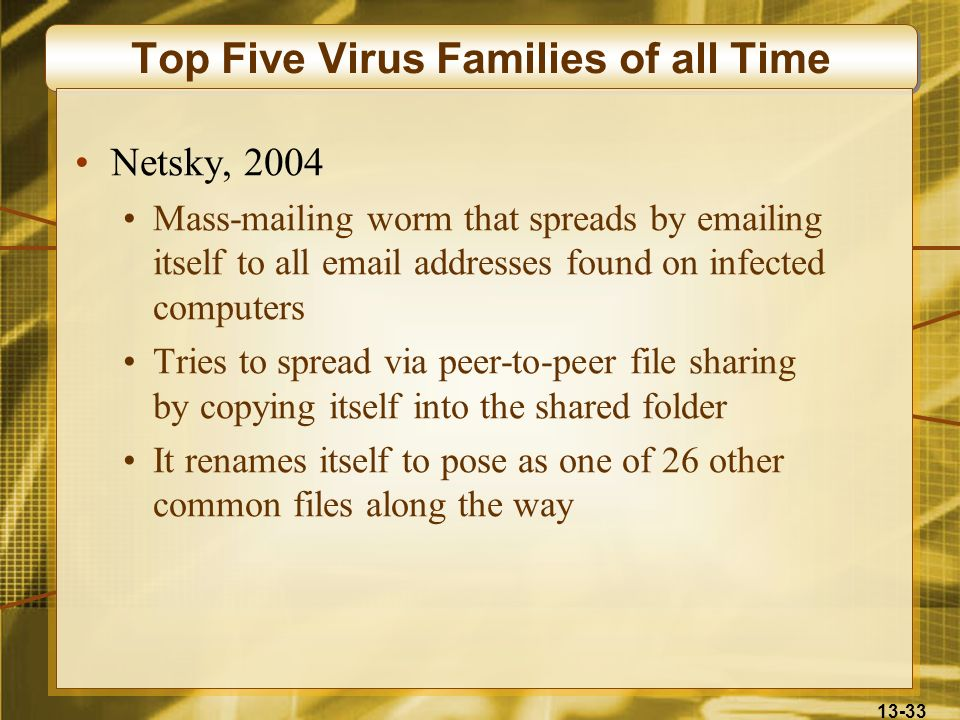 13-33 Top Five Virus Families of all Time Netsky, 2004 Mass-mailing worm that spreads by emailing itself to all email addresses found on infected comp