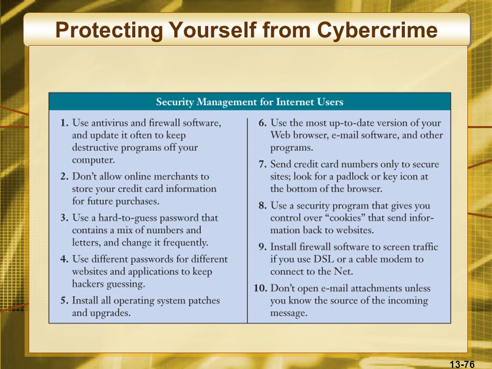 13-76 Protecting Yourself from Cybercrime