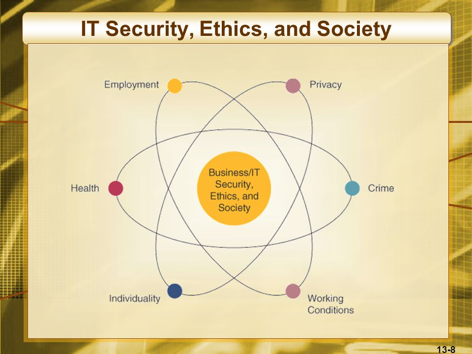 13-8 IT Security, Ethics, and Society