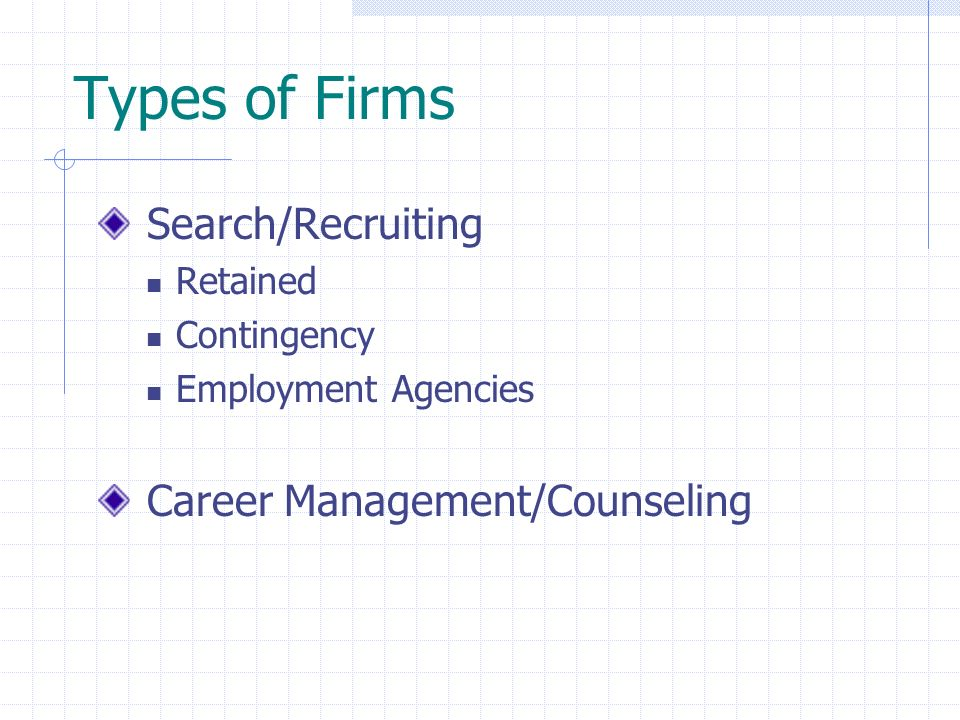 Types of Firms Search/Recruiting Retained Contingency Employment Agencies Career Management/Counseling