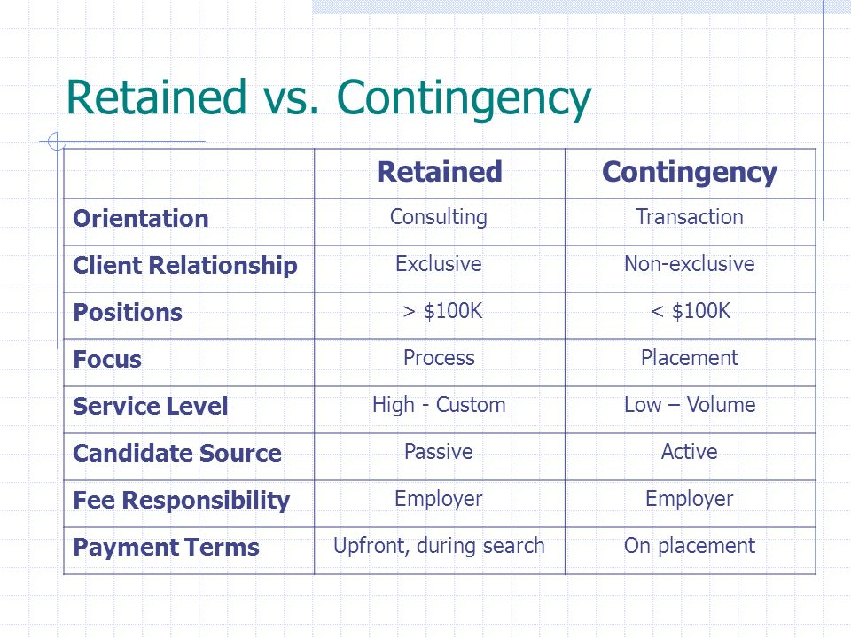 Retained vs. Contingency RetainedContingency Orientation ConsultingTransaction Client Relationship ExclusiveNon-exclusive Positions > $100K< $100K Foc
