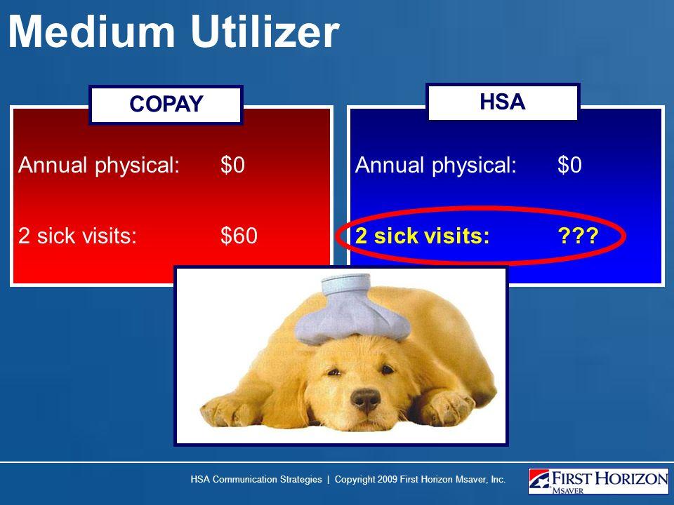 Medium Utilizer Annual physical: $0 2 sick visits:??? HSA Annual physical: $0 2 sick visits:$60 COPAY HSA Communication Strategies | Copyright 2009 Fi
