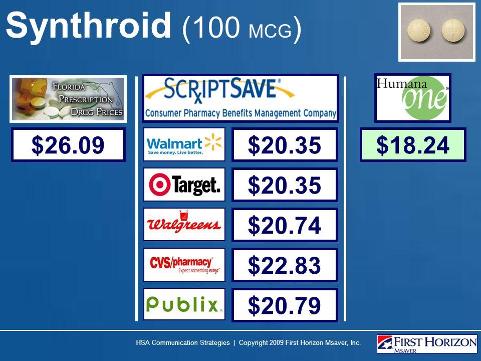 Synthroid (100 MCG ) HSA Communication Strategies | Copyright 2009 First Horizon Msaver, Inc. $26.09$20.35 $20.74 $22.83 $20.79 $18.24