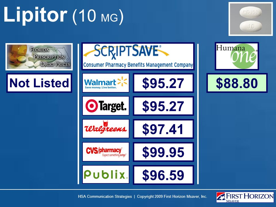 Lipitor (10 MG ) HSA Communication Strategies   Copyright 2009 First Horizon Msaver, Inc. Not Listed $95.27 $97.41 $99.95 $96.59 $88.80