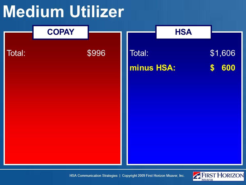 Medium Utilizer Total: $996 COPAY HSA Communication Strategies | Copyright 2009 First Horizon Msaver, Inc. Total: $1,606 minus HSA: $ 600 HSA