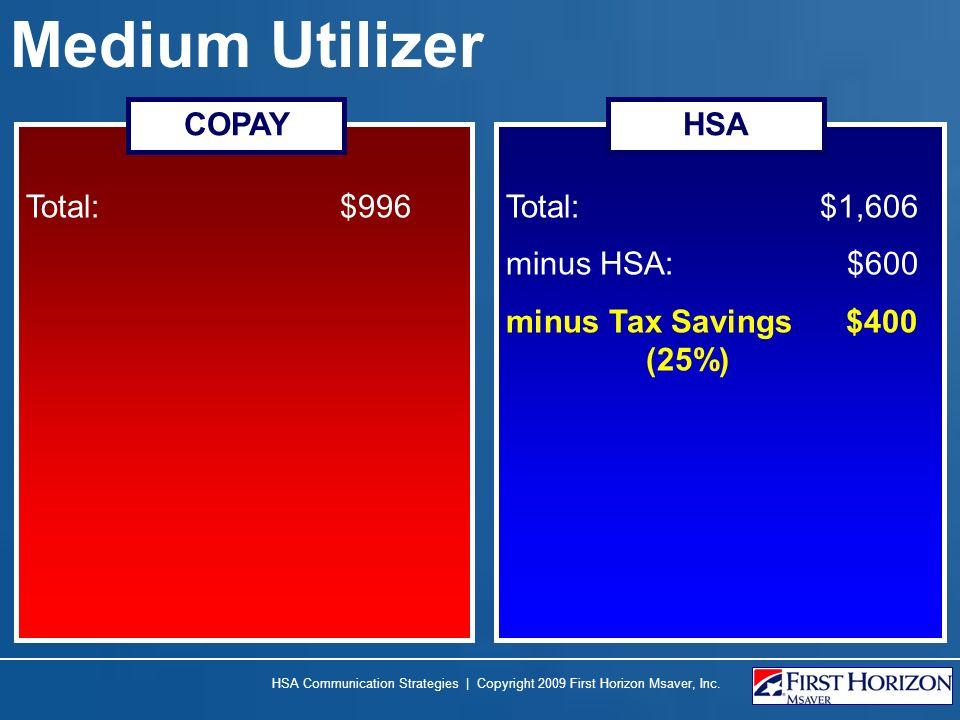 Medium Utilizer Total: $996 COPAY HSA Communication Strategies | Copyright 2009 First Horizon Msaver, Inc. Total: $1,606 minus HSA: $600 minus Tax Sav