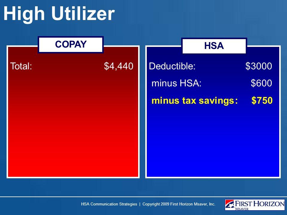 High Utilizer Total: $4,440 Deductible: $3000 minus HSA: $600 minus tax savings: $750 COPAY HSA HSA Communication Strategies | Copyright 2009 First Ho