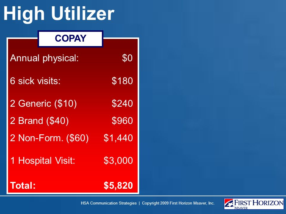 High Utilizer Annual physical: $0 6 sick visits: $180 2 Generic ($10) $240 2 Brand ($40) $960 2 Non-Form. ($60) $1,440 1 Hospital Visit: $3,000 Total: