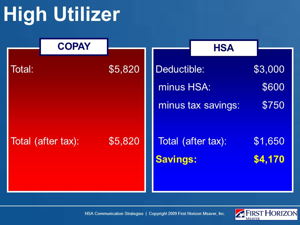 High Utilizer Total: $5,820 Total (after tax): $5,820 Deductible: $3,000 minus HSA: $600 minus tax savings: $750 Total (after tax): $1,650 Savings: $4