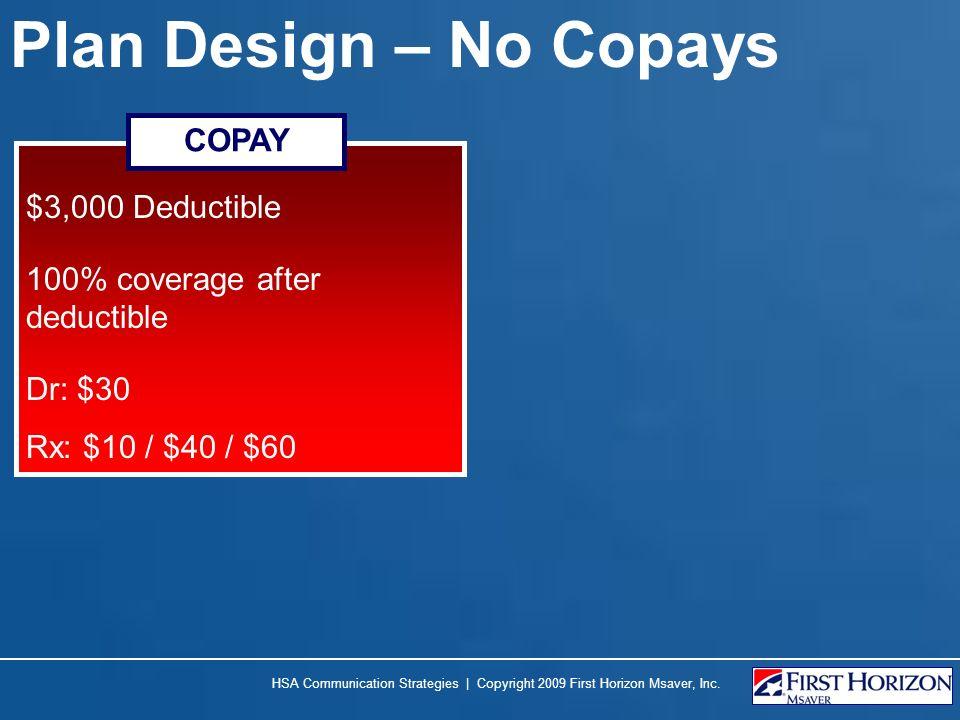 Plan Design – No Copays $3,000 Deductible 100% coverage after deductible Dr: $30 Rx: $10 / $40 / $60 COPAY HSA Communication Strategies | Copyright 20