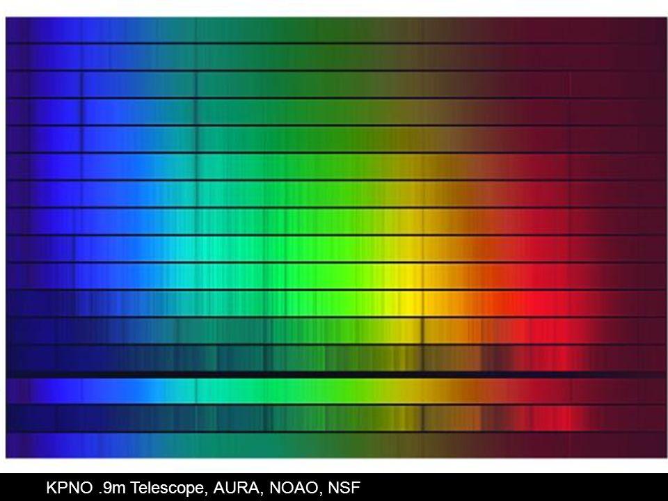 OBAFGKM Spectra KPNO.9m Telescope, AURA, NOAO, NSF